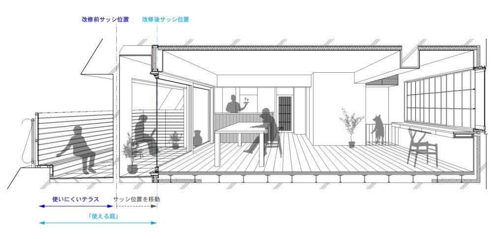 浅草の家 インナーテラス